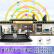 アメリカNETGEAR R 800 P AC 400 Mトリプルギャガの大きな家型低放射線手遊びチキンを食べるインテリジェント競争無線ルータ版